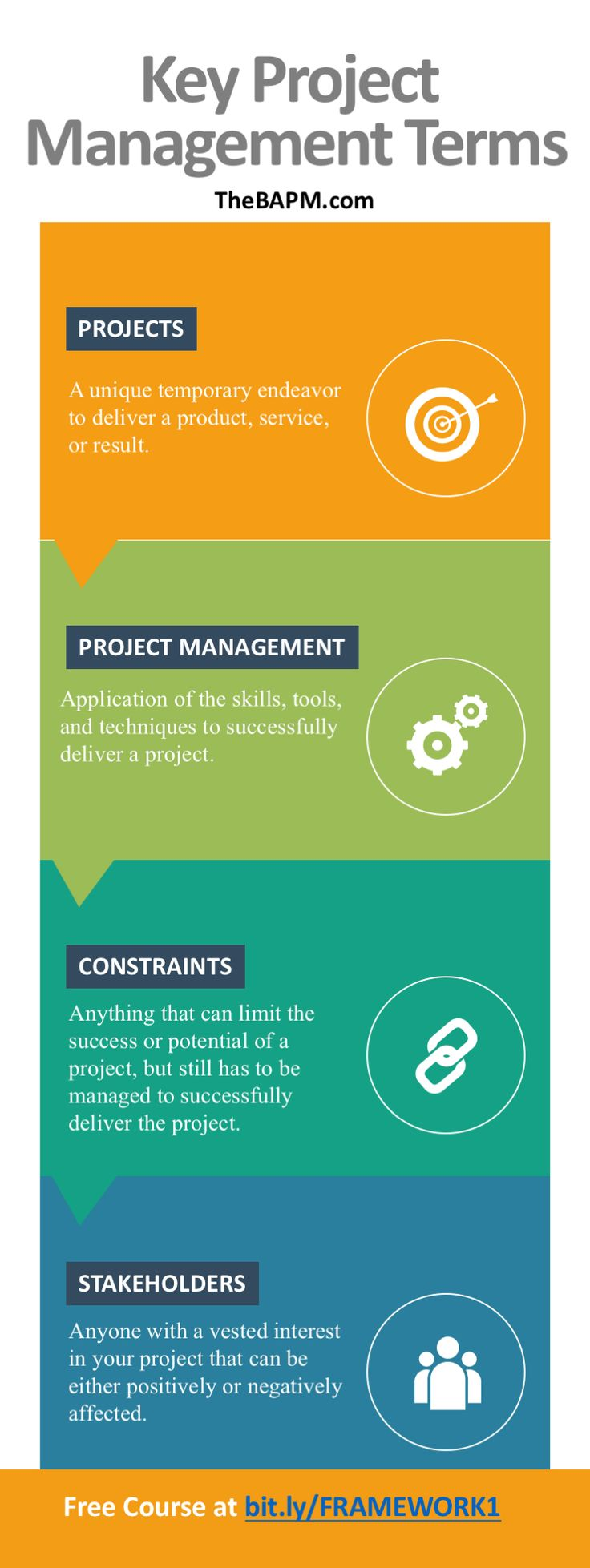 Yli tuhat ideaa pmp exam prep pinterestiss yrityshallinto key project management terms projects project management constraints stakeholders these are 1betcityfo Choice Image