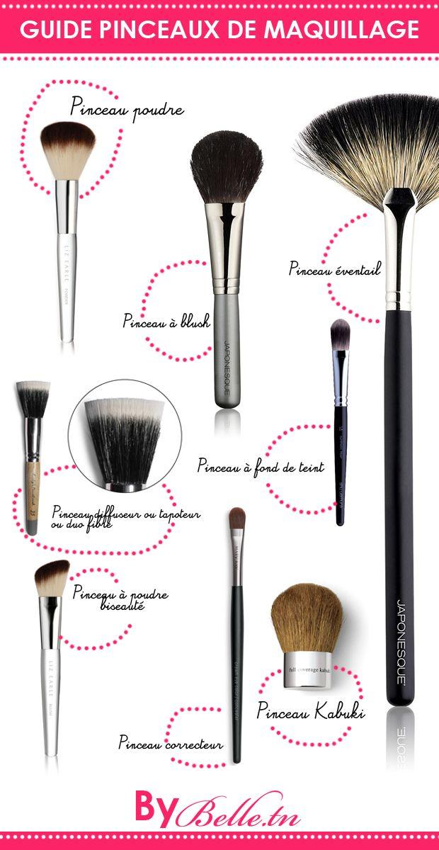 Tuto Makeup #5 : Guide des pinceaux pour le maquillage du visage. -