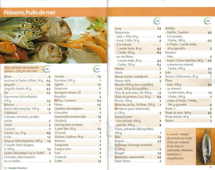 Liste des points Weight Watchers poissons et fruits de mer