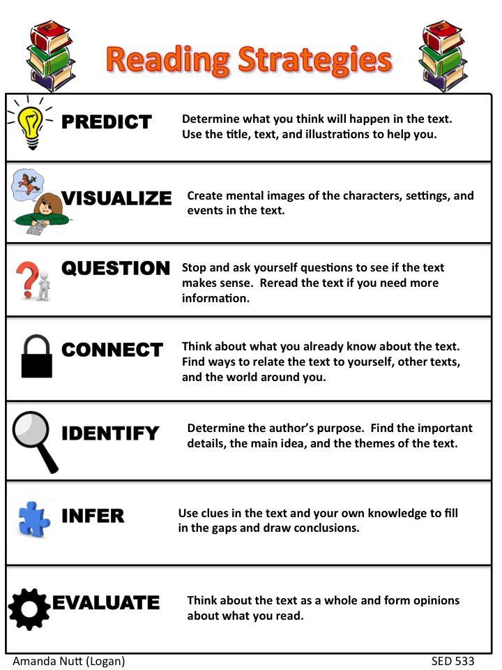 7 Comprehension Strategies