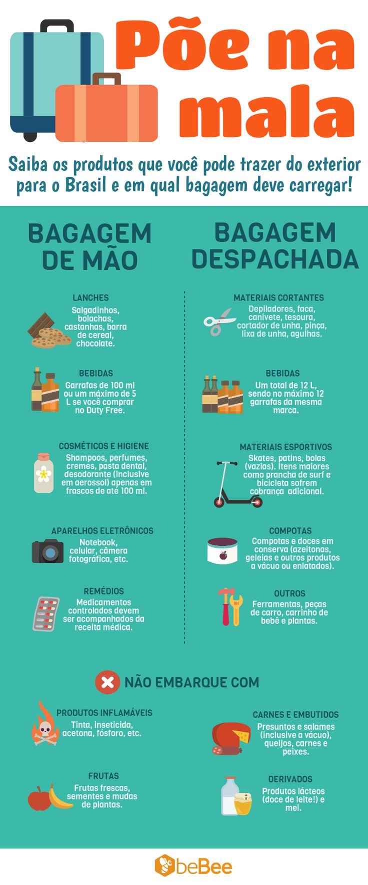 Saiba o que é permitido trazer do exterior para o Brasil, em sua bagagem de mão e de porão (despachada).