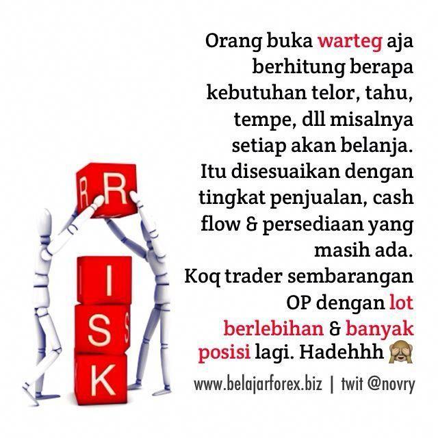 arti banyak forex tidak ada risiko tidak untung - itu benar dalam forex