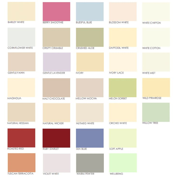 Bathroom Wall Paint Colors Newhow To Choose Paint Colors For A Small Bathroom Soft Blue Paint: The 25+ Best Dulux Natural Hessian Ideas On Pinterest