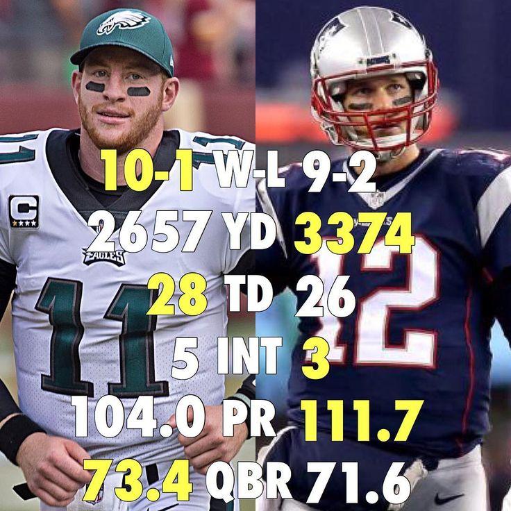 Carson Wentz vs Tom Brady! Who is the NFL MVP right now? ------------------------------------------- #EaglesNation #FlyEaglesFly #GoEagles #PhiladelphiaEagles #Eagles #GoBirds #Philly #Philadelphia #BleedGreen #WeBleedGreen #NFL #BirdGang #EaglesNest #EaglesEverything #EaglesFootball