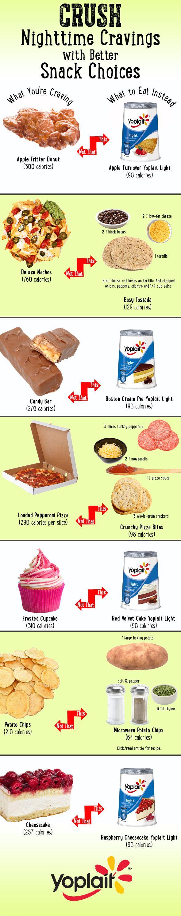 Smart Swaps for Your Biggest Nighttime Cravings | via @SparkPeople @Yoplait Yogurt Yogurt Yogurt Yogurt Yogurt Yogurt Yogurt Yogurt Yogurt Yogurt Yogurt Yogurt #snack #food #diet #sponsored