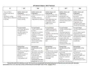 best ap literature images ap english beds and  have students create their own ap rubric