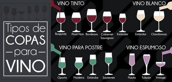 Tipos de #copas para #vino