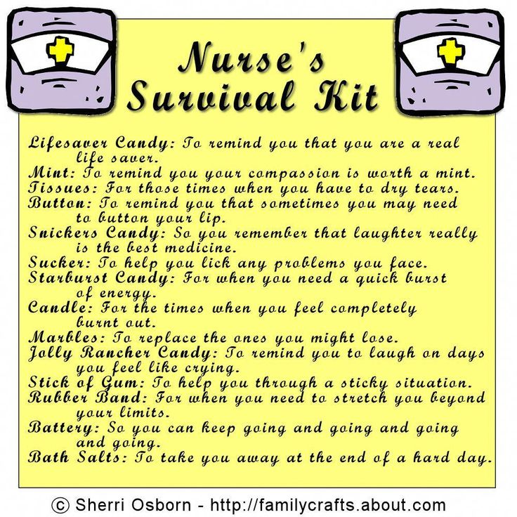 nursing school survival kit funny – Google Search #survivalkit