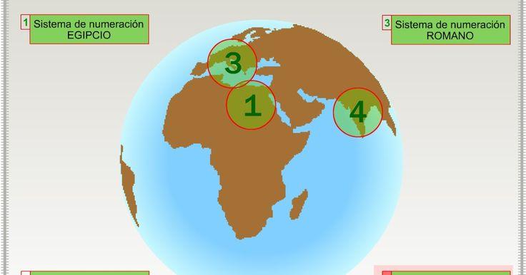 Interesante aplicación online que explica de forma detallada los cuatro sistemas de numeración: Egipcio, Romano, Maya y Decimal. Hacien...