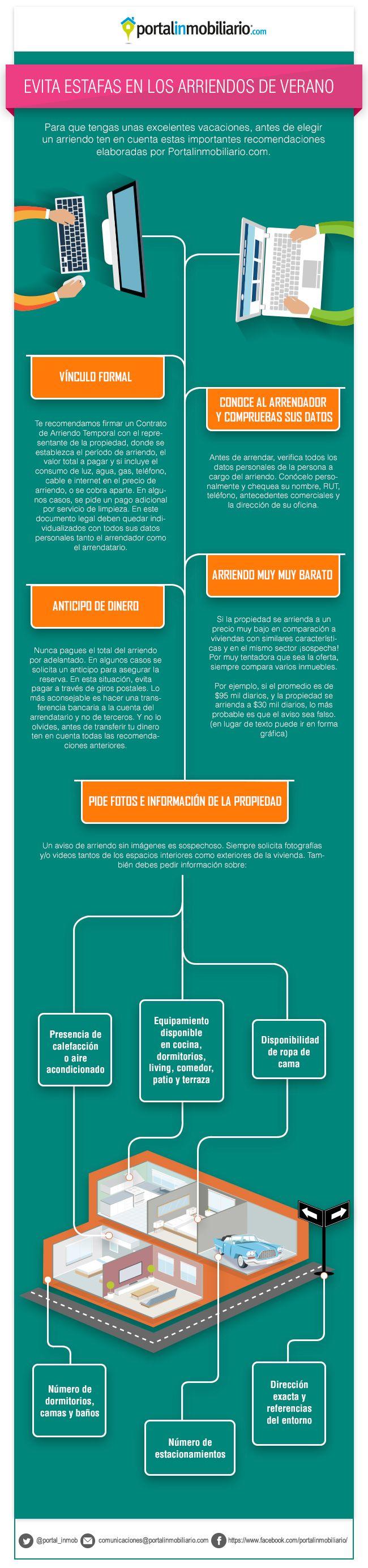 Portalinmobiliario.com elaboró una atractiva infografía con importantes consejos para identificar un aviso sospechoso. ¡Revísala! http://www.portalinmobiliario.com/diario/noticia.asp?NoticiaID=22296