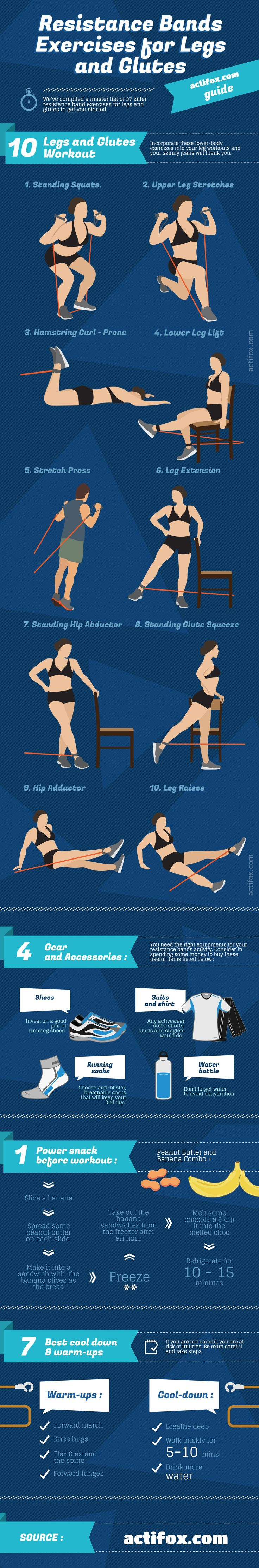 The 18 Best Resistance Band Exercises for Legs and Glutes (fitness Resistance Bands Legs Exercises)