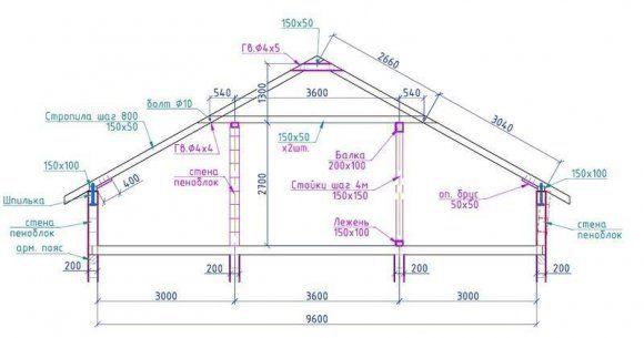 чертежи домов с мансардой - 1