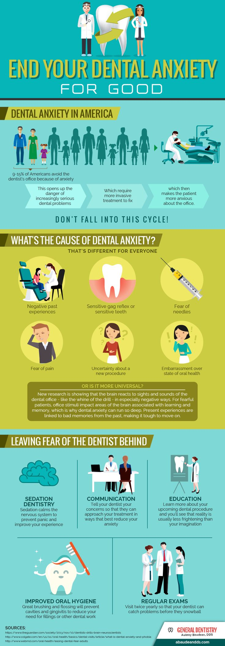 You know that fear of the dentist is linked to fear of needles - but what about responses the brain has to the office? Learn more with our infographic.