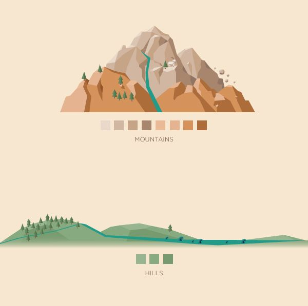 Italian hydrogeological instability - infographic by tangerinelab, via Behance
