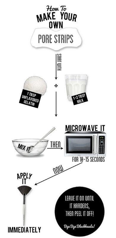homemade pore strips | Flickr - Photo Sharing!