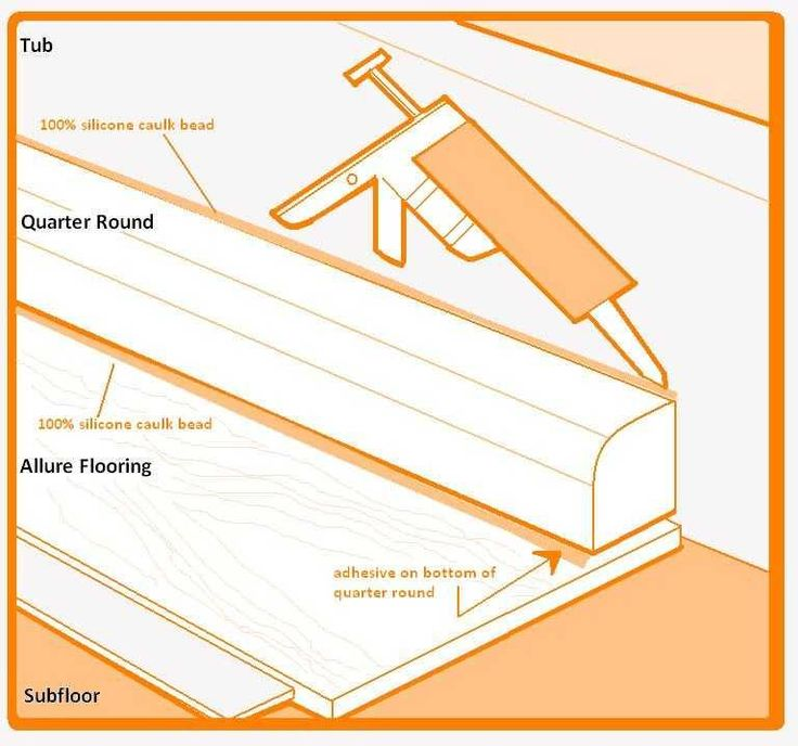 for finishing off vinyl plank flooring, especially against a tub