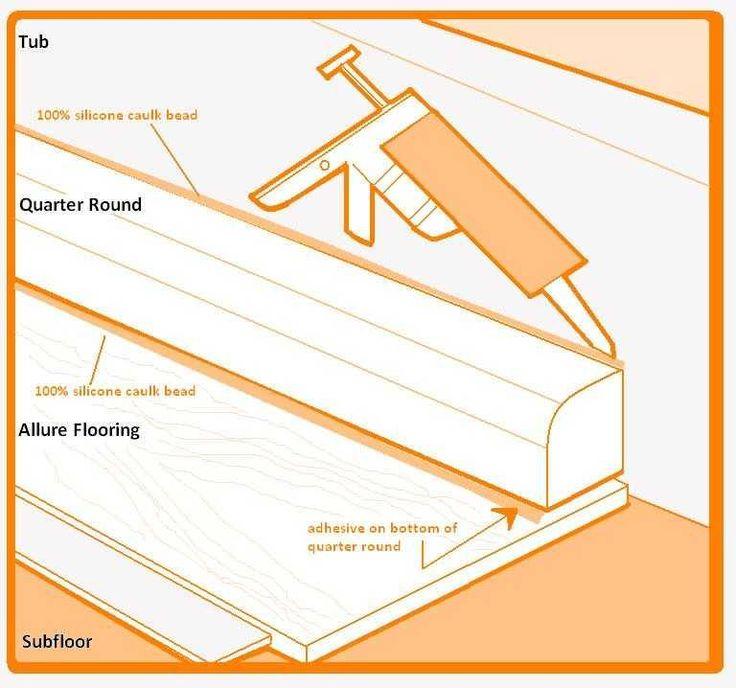 25 Best Ideas About Allure Flooring On Pinterest Home