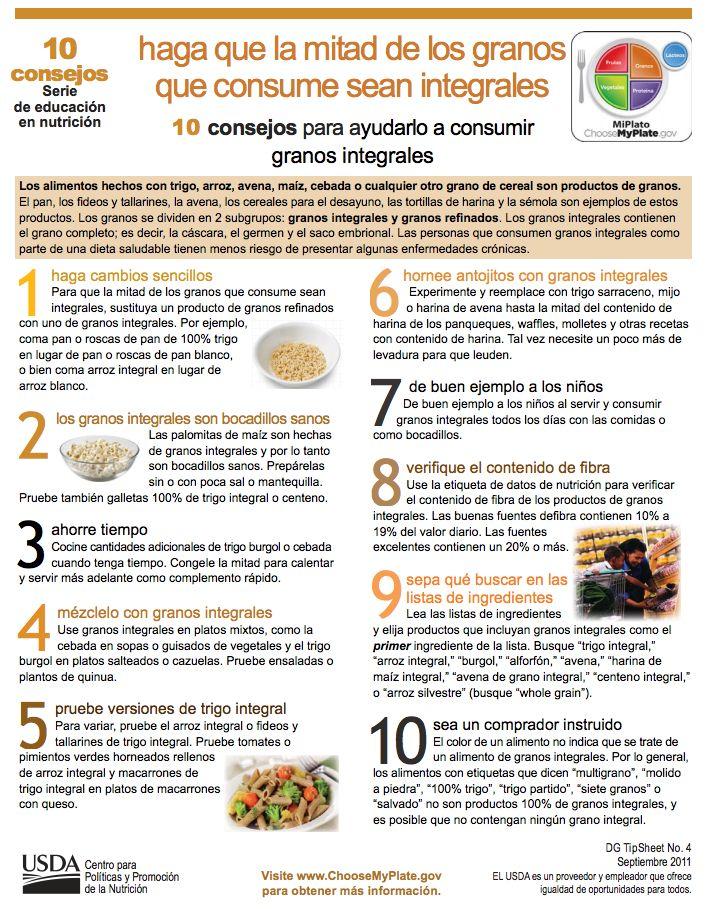10 consejos para ayudarlo a consumir granos integrales; Los alimentos hechos con trigo, arroz, avena, maíz, cebada o cualquier otro grano de cereal son productos de granos.  El pan, los fi deos y tallarines, la avena, los cereales para el desayuno, las tortillas de harina y la sémola son ejemplos de estos productos. Los granos se dividen en 2 subgrupos: granos integrales y granos refi nados.