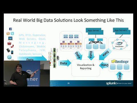 Big Data Architecture Patterns - YouTube