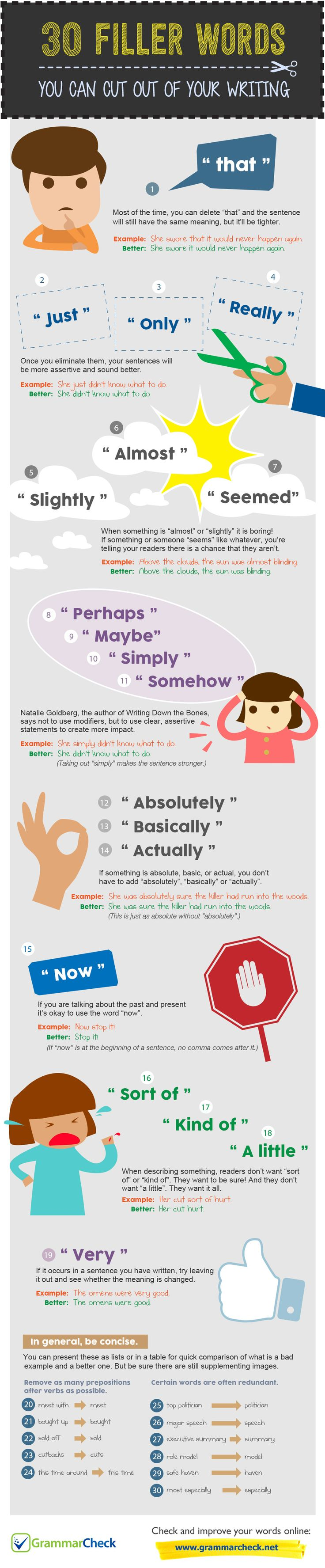 30 Filler Words To Cut Out Of Your Writing (Infographic) – Writers Write