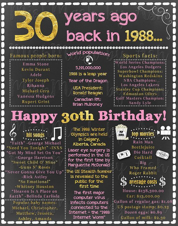 Digital File - Instant Download - 8x10, 11x14 AND 16x20 Back in 1988 30th Birthday Sign, 30th Birthday for Her  **Please note- this is a digital download only. Nothing will be shipped to you. This 30th Birthday Sign will be the perfect decoration or birthday gift for a loved ones