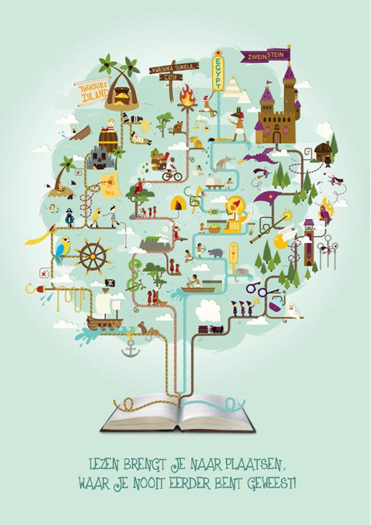 Poster lezen (vertaald van Engelse poster) 'Lezen brengt je op plaatsen waar je nooit eerder bent geweest'