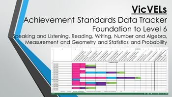 Excel document that can be used to track student progress through the VicVELs achievement standards from foundation to level 6. Includes a separate sheet for Speaking and Listening, Reading, Writing, Number and Algebra, Measurement and Geometry and Statistics and Probability.