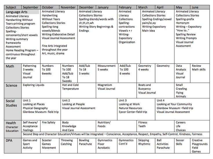 grade 8 long range plans ontario