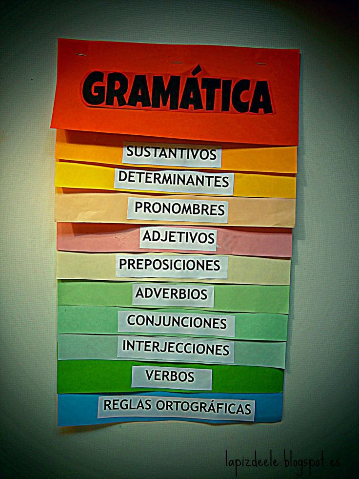 Actividades de E/LE: Chuletas I. Grammar flipbook. Gramática del español.