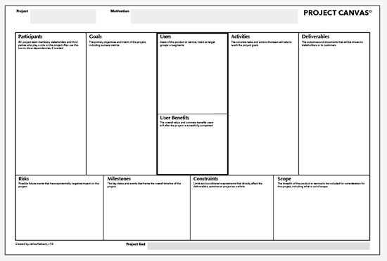 Project Canvas.