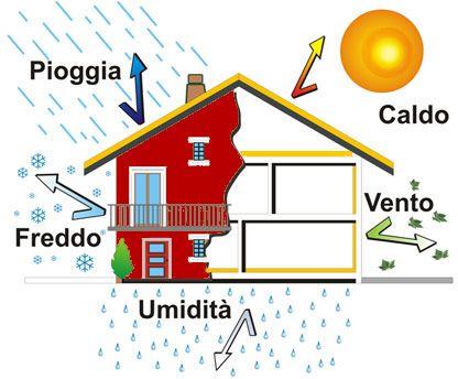 THERMART: ISOLAMENTO TERMICO  Un buon isolamento termico è necessario per riuscire a mantenere il calore all'interno delle nostre case in climi freddi, e all'esterno in climi caldi, con un notevole Risparmio Economico. Gli esperti stimano che l'isolamento termico degli edifici può ridurre le emissioni di CO2 del 20%.  Per maggiori informazioni contattaci all'indirizzo info@corapweb.com   #Thermart #isolamentotermico #risparmioenergetico