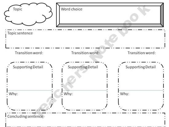 cause and effect essay graphic organizer pdf
