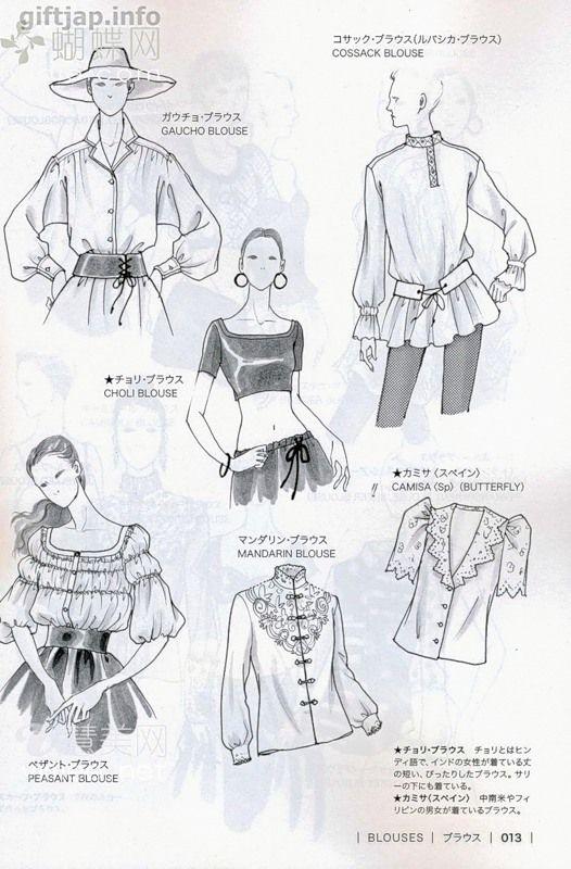 Guid to Fashion Design by bunka fashion coollege