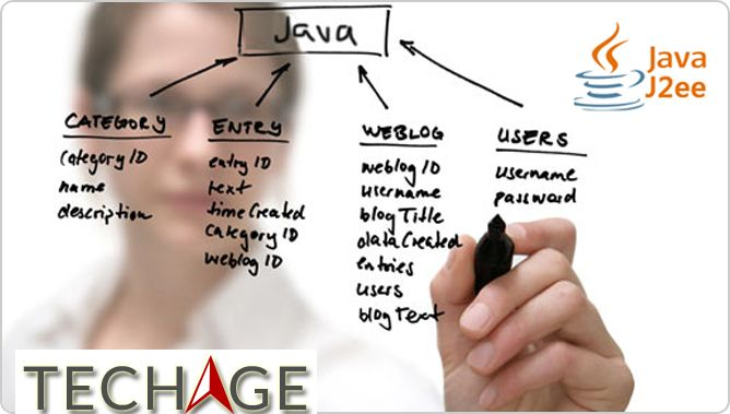 TechAge Academy Invite students for Java summer Training Intenship program in Noida, Delhi, Faridabad, Agra, India.Call for registration +91-9212063532, +91-9212043532 Visit:- http://www.techageacademy.com/courses/advance-core-java-training/