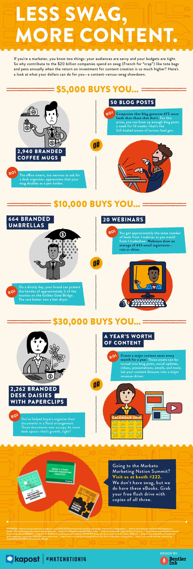 What Your #Marketing Dollars can do for You - A Content vs Swag Showdown - #contentmarketing | #infographics repinned by @Piktochart