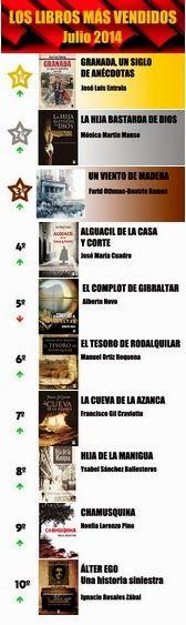 Álter ego entre los libros más vendidos de la editorial Dauro en el mes de julio