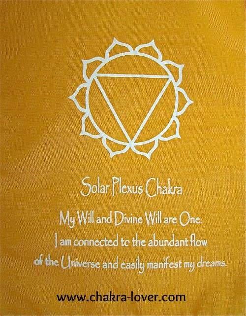 Image result for solar plexus chakra chakra-lover