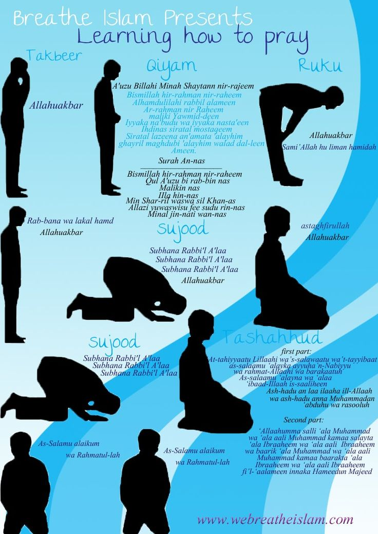 How to Perform (Pray) Salat (Namaz) in English text with ...