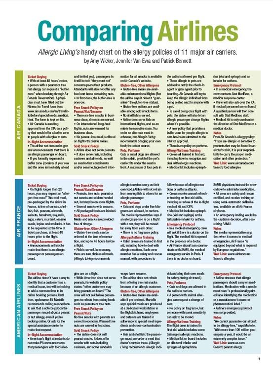 172 Best Allergy Awareness Images On Pinterest