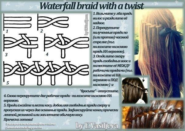 "Коса ""Водопад"" с бантиком сзади, Waterfall braid with a twist, прическа"