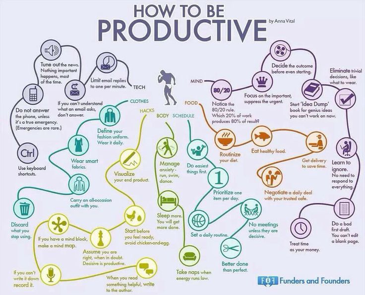Be productive!