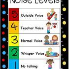 This is a simple chart to display in the classroom to help monitor the noise level.  A clothespin could be used to mark which level of noise you wa...