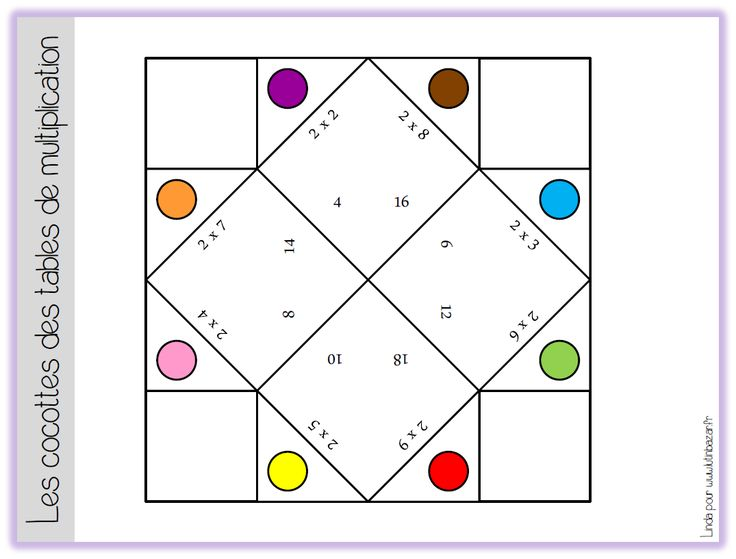 Jeu cocotte tables de multiplication for Jeu des tables