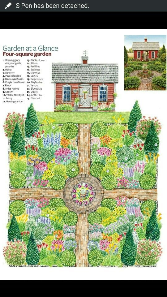 Nice garden layout With these ideas, quick tips and ...