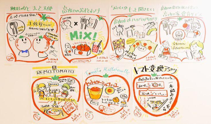Tomato Hach! 2015.12.27  トマトハックにgraphic recorderとして参加しました!当日発表されたhackathonのプレゼンをグラレコしました。トマトという食べ物をハックするという前代未聞の企画で参加するまでドキドキでしたが、とても面白いアイデアが出る楽しいハッカソンでした。高知ブランドのトマトは本当に美味しかったです! 自分もアイデア考えたくてトマトの魔法少女を考えました。「魔法少女野菜シリーズ」武器はトマトカリヨン!高知県関係ないと突っ込まれそうなアイデアですが。。