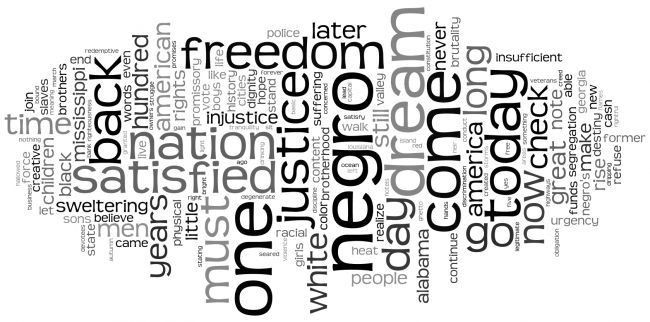 Wordle 'I have a dream' van Martin Luther King