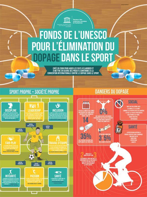 Journée internationale du sport au service du développement et de la paix 2015   Organisation des Nations Unies pour l'éducation, la science et la culture