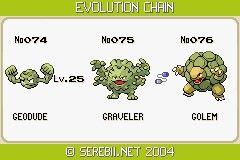 Pokemon Evolutions Chart