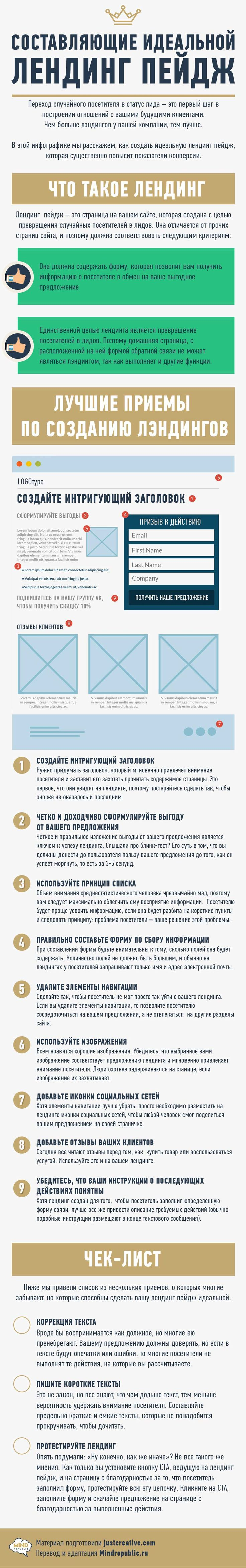 #Landing page #infographic. Заказать #лендинг педж в Москве. #Инфографика про лендинги
