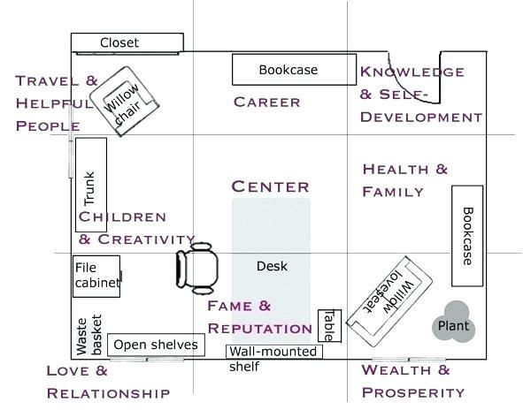Feng Shui Home Office Layout Feng Shui Office Desk Feng Shui